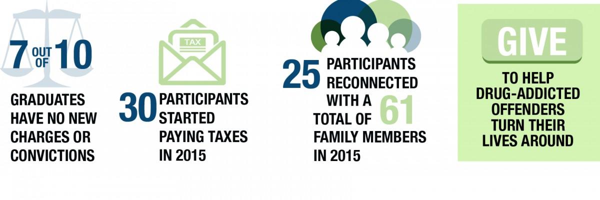 donate-infographic